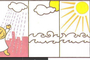 غروب الشمس قصة جديدة مسلية ومفيدة للأطفال قبل النوم