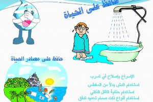 طرق ترشيداستهلاك المياه المختلفة للحفاظ على الانسان