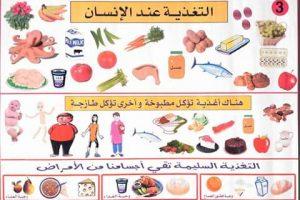 التغذية عند الانسان وأمراض مترتبة على سوء التغذية