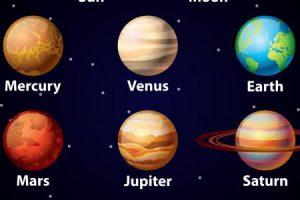اسماء الكواكب.. عددهم وترتيبهم