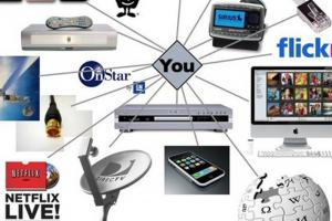 وسائل الاتصال الحديثة وعيوبها ومميزاتها