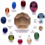 الاحجار الكريمة وفوائدها التجميلية والطبية