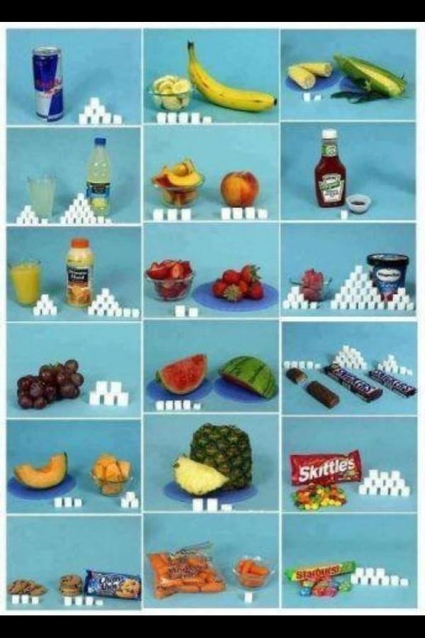 نسبة السكر في الطعام