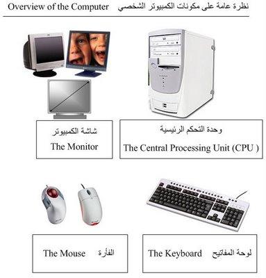 الحاسب الآلي