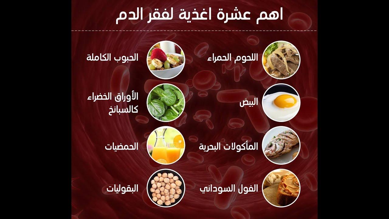 أهم عشرة أغذية