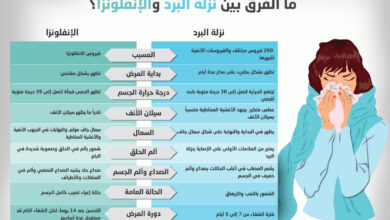 الفرق بين البرد و الانفلونزا.