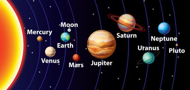 الكواكب