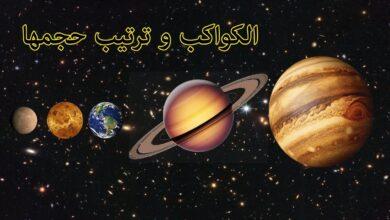ترتيب حجم الكواكب