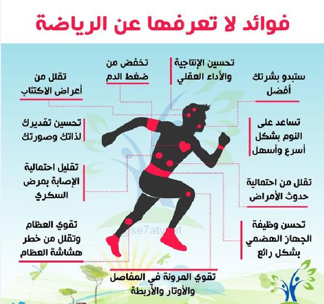 صورة تعبر عن فوائد الرياضة