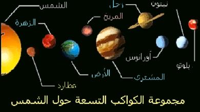 صورة لكواكب المجموعة الشمسية