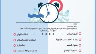 طرق مهارية لإدارة الوقت.