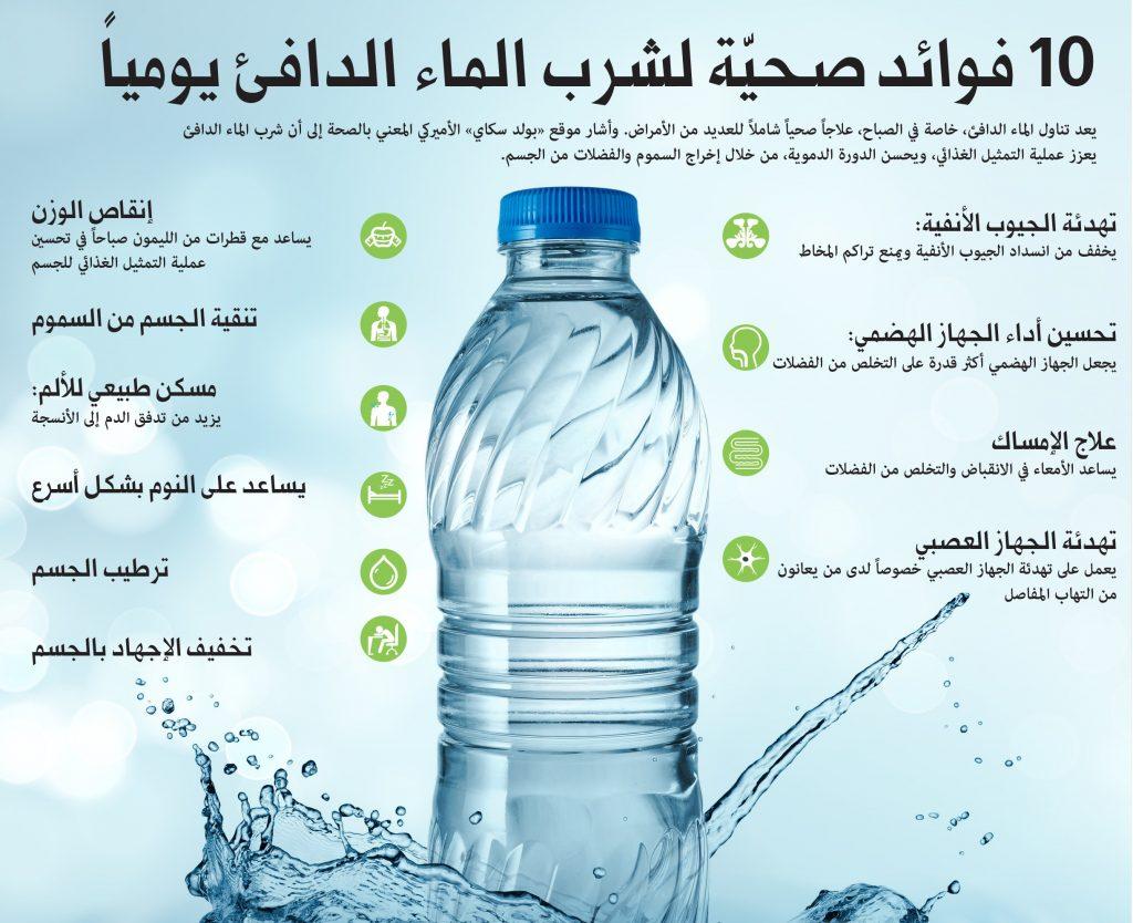 فوائد صحية لشرب الماء