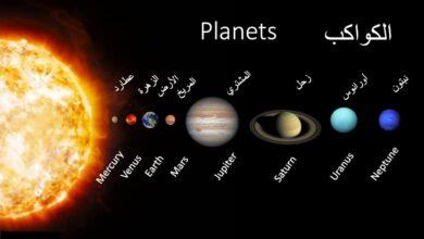 هل تعلم عن المجموعة الشمسية، و أسماء الكواكب بالترتب.