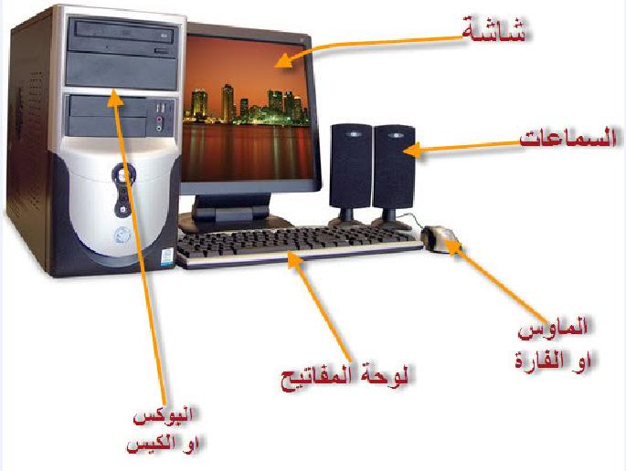 المكونات المادية للحاسوب وشرحها بالتفصيل