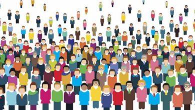 التعدد السكاني