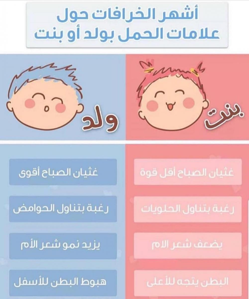 اعراض الحمل بولد الأكيدة في الشهر الثاني والثالث