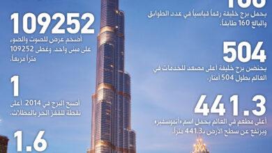 عدد طوابق برج الخليفة
