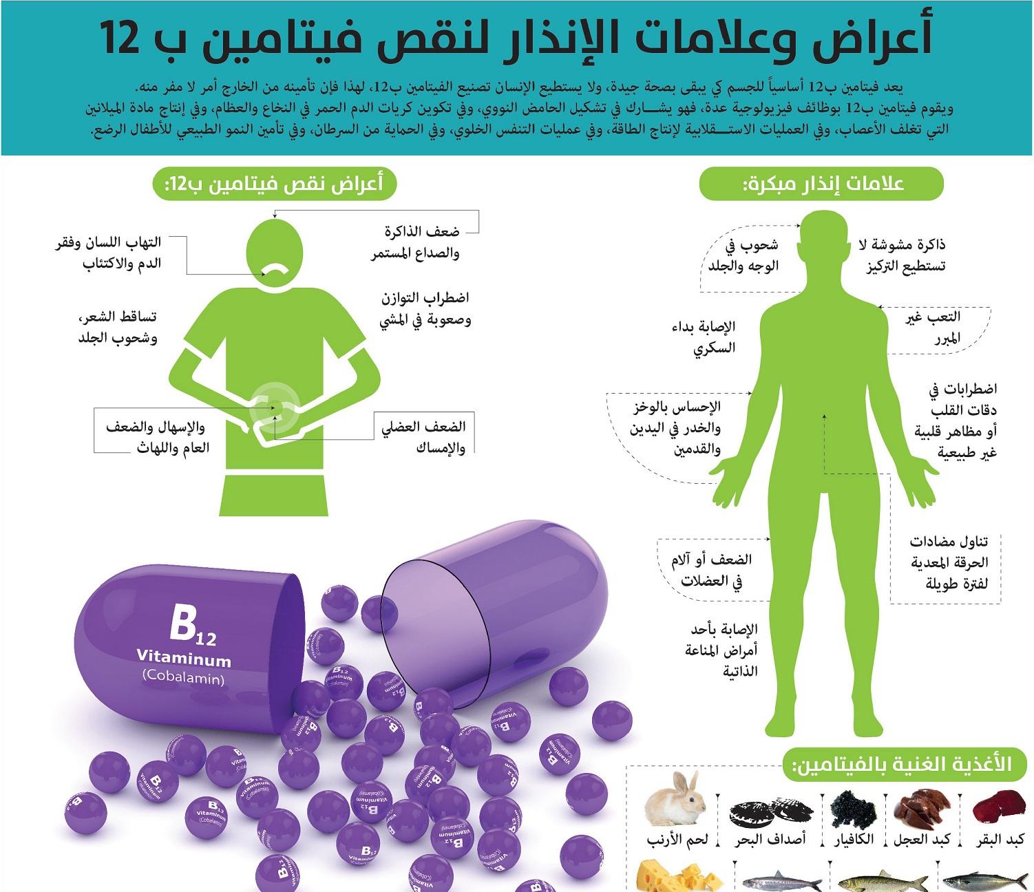 ما هي اعراض نقص فيتامين ب والمصادر الطبيعية الغنية به