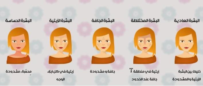 أنواع البشرة