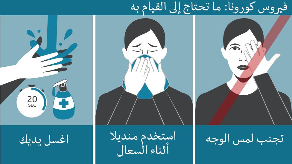 طرق الوقاية من الفيروس